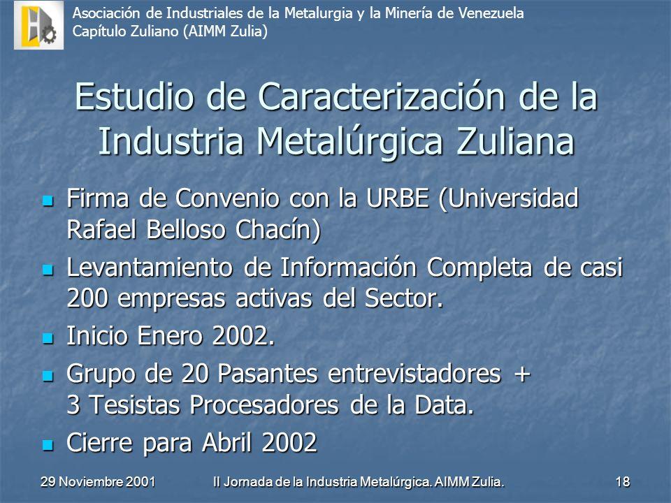 Estudio de Caracterización de la Industria Metalúrgica Zuliana