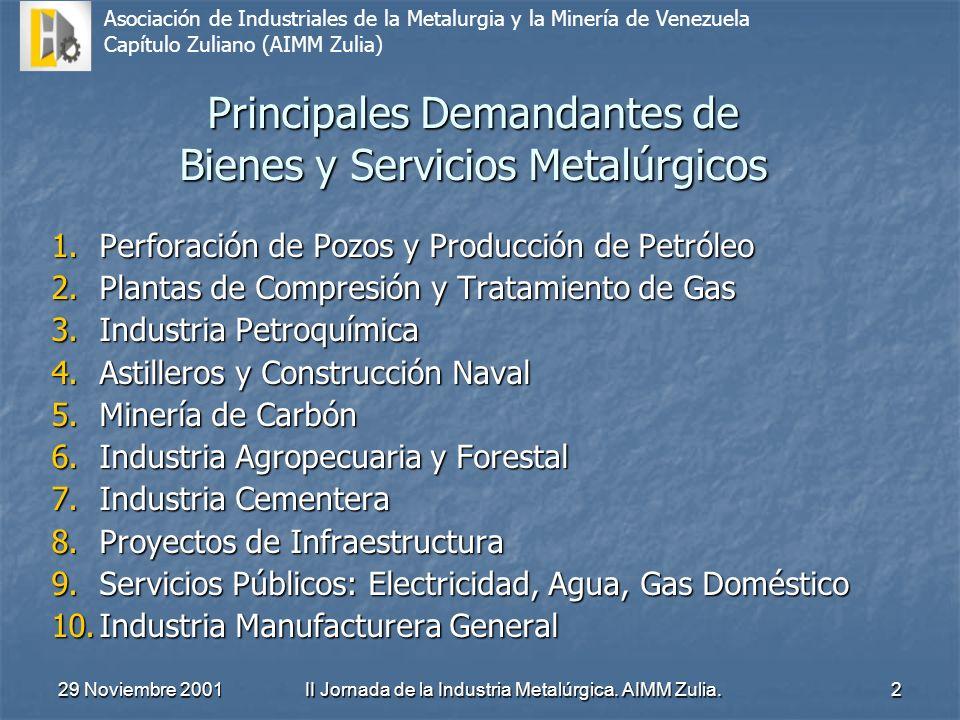 Principales Demandantes de Bienes y Servicios Metalúrgicos