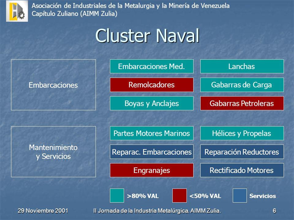 Cluster Naval Embarcaciones Embarcaciones Med. Lanchas Remolcadores