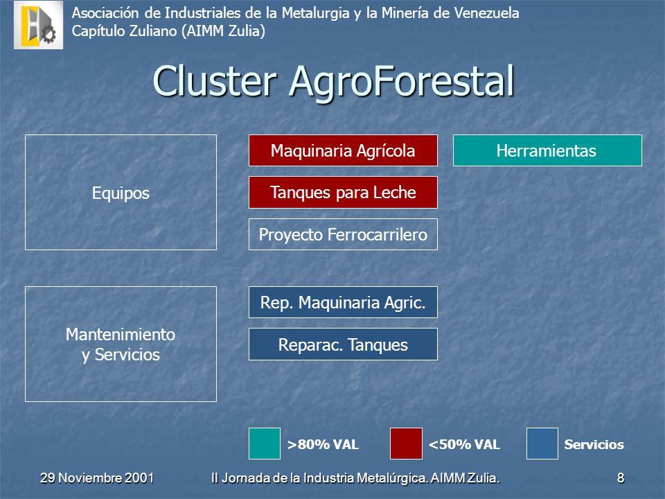 Cluster AgroForestal Equipos Maquinaria Agrícola Herramientas