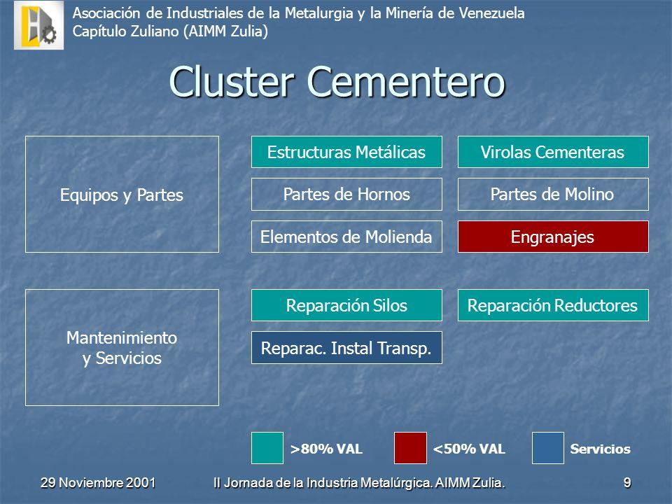 Cluster Cementero Equipos y Partes Estructuras Metálicas