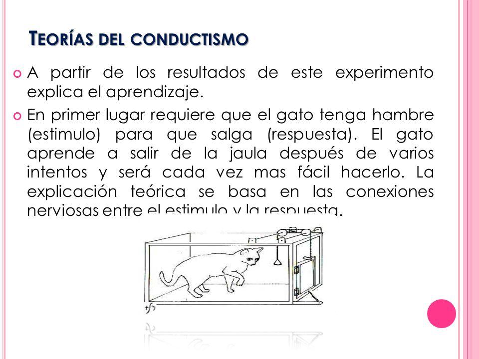 Teorías del conductismo