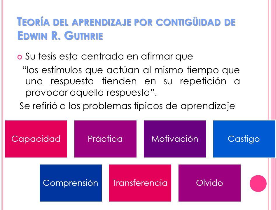 Teoría del aprendizaje por contigüidad de Edwin R. Guthrie