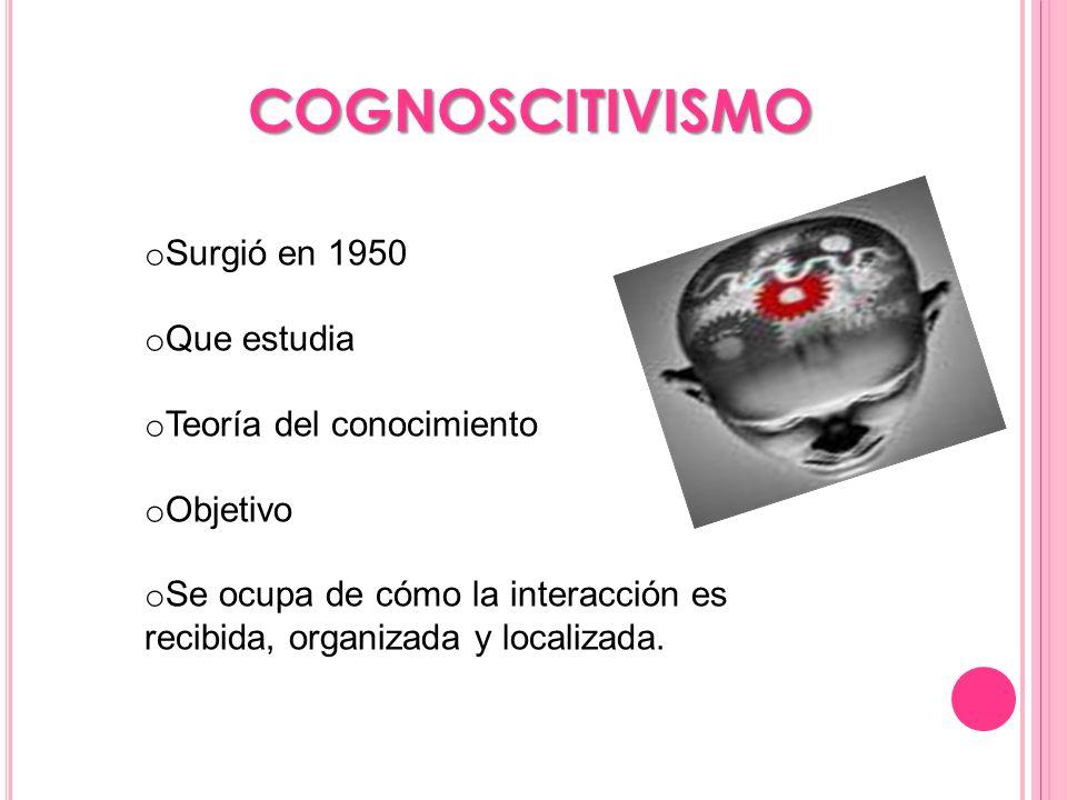 COGNOSCITIVISMO Surgió en 1950 Que estudia Teoría del conocimiento