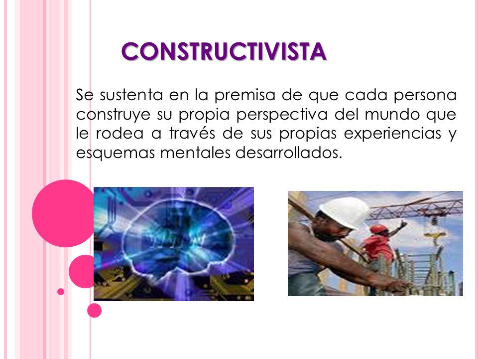 CONSTRUCTIVISTA