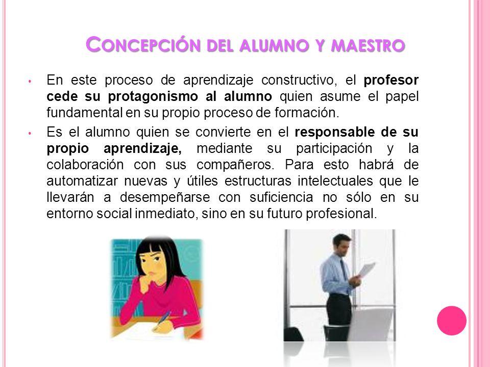 Concepción del alumno y maestro