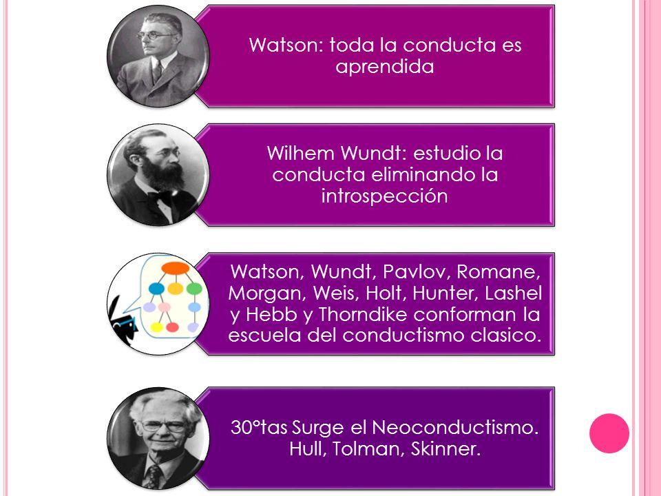 Watson: toda la conducta es aprendida