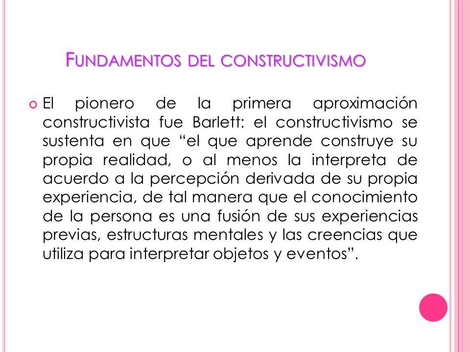 Fundamentos del constructivismo