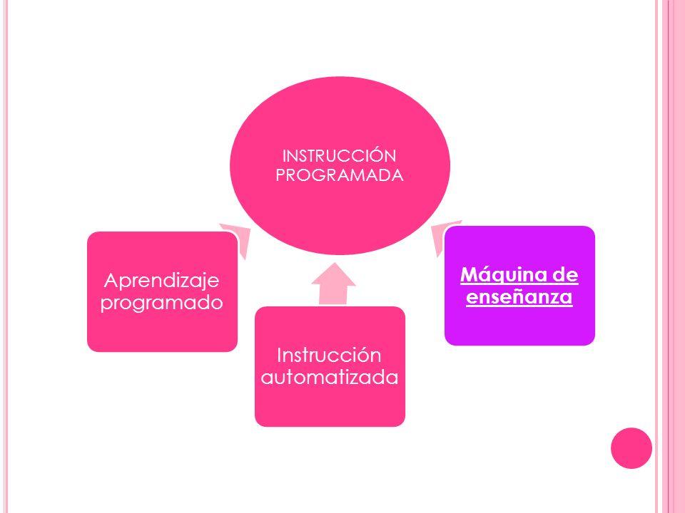 INSTRUCCIÓN PROGRAMADA