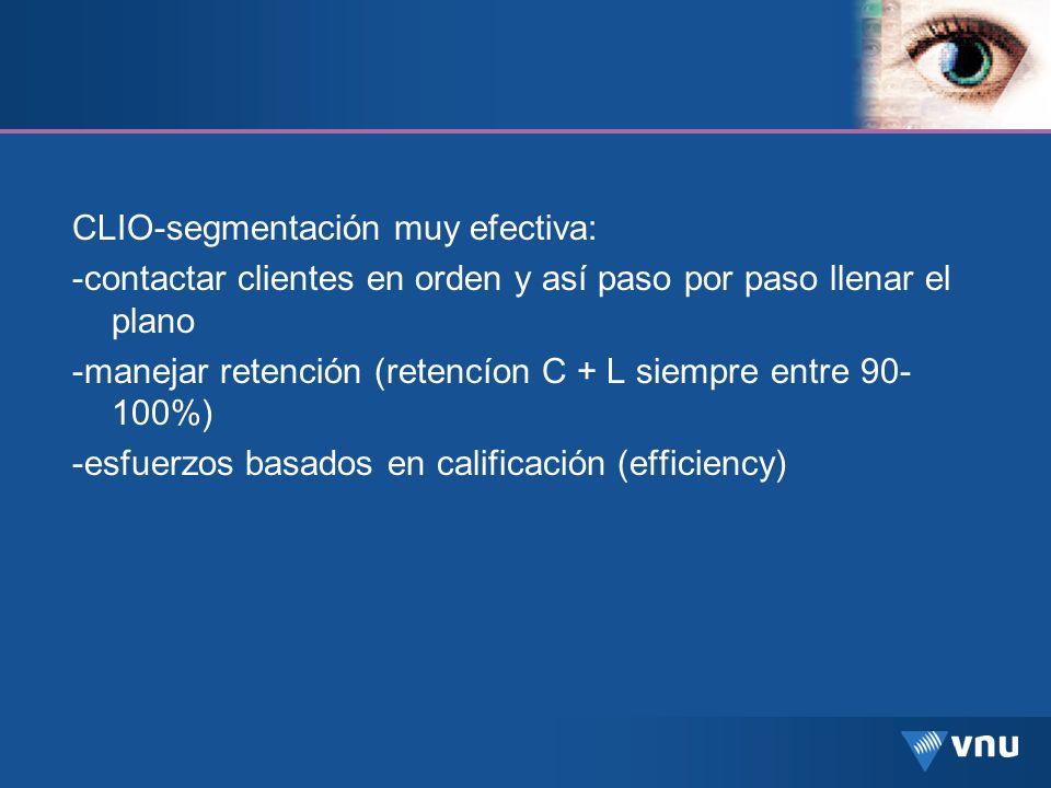 CLIO-segmentación muy efectiva: