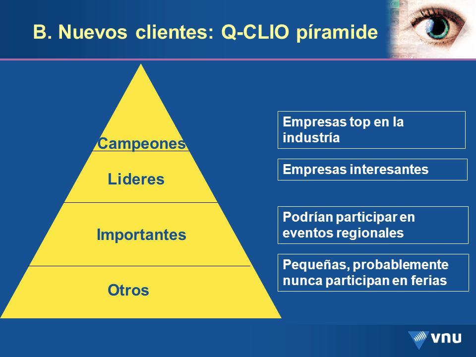 B. Nuevos clientes: Q-CLIO píramide