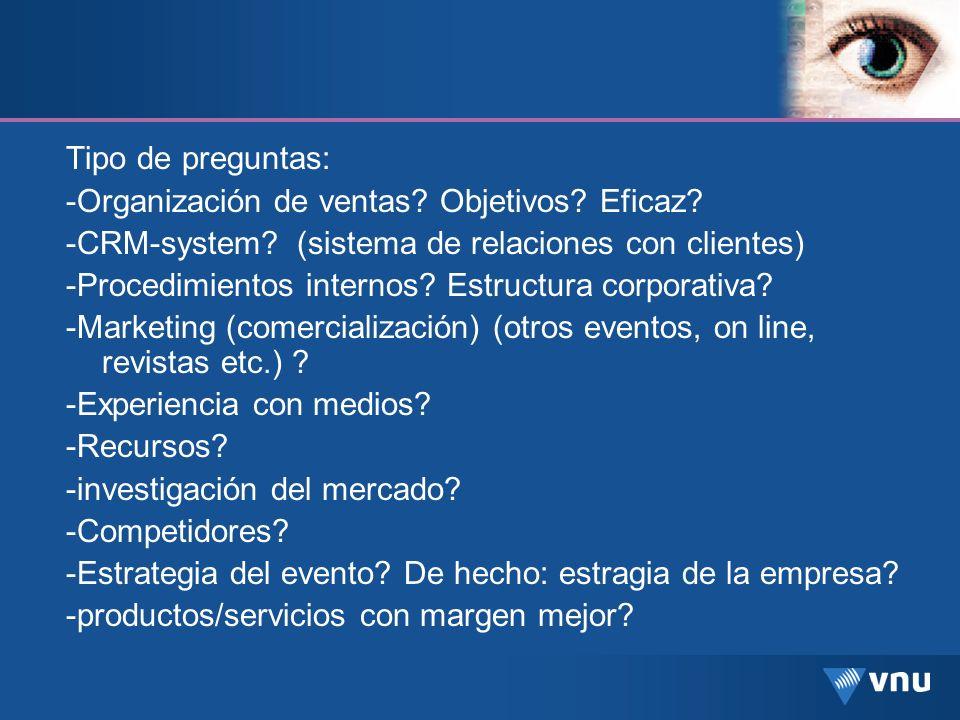 Tipo de preguntas: -Organización de ventas Objetivos Eficaz -CRM-system (sistema de relaciones con clientes)