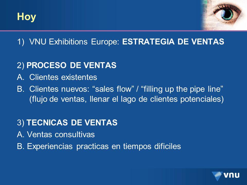 Hoy VNU Exhibitions Europe: ESTRATEGIA DE VENTAS 2) PROCESO DE VENTAS