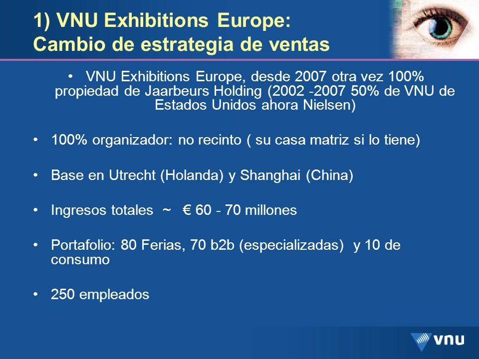 1) VNU Exhibitions Europe: Cambio de estrategia de ventas
