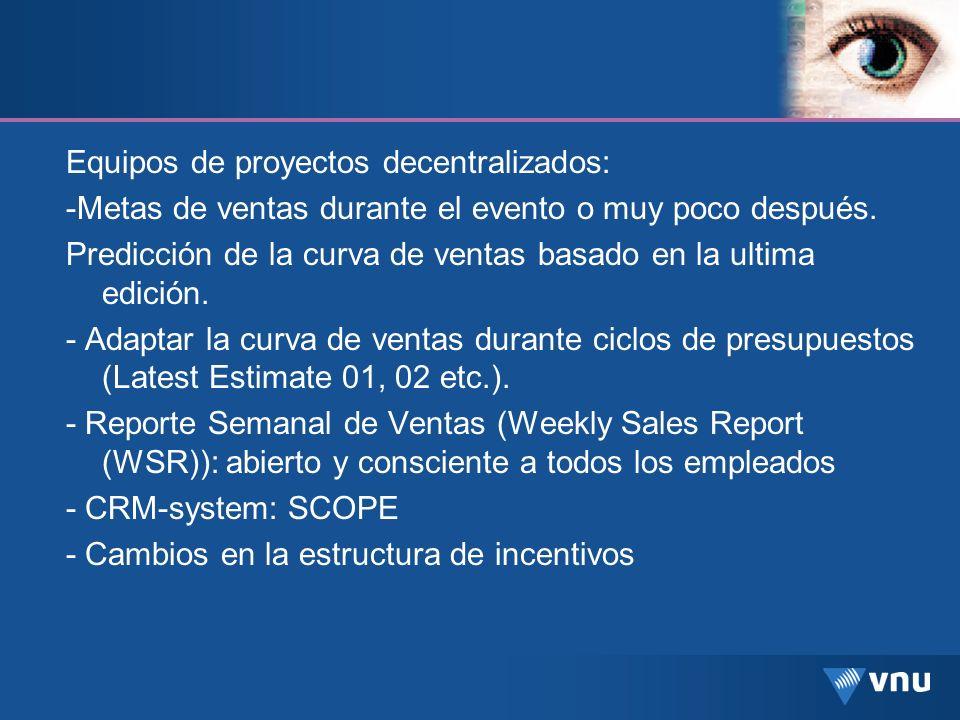 Equipos de proyectos decentralizados: