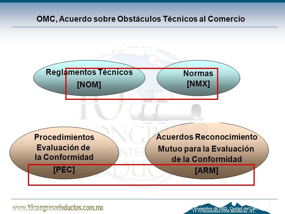 OMC, Acuerdo sobre Obstáculos Técnicos al Comercio