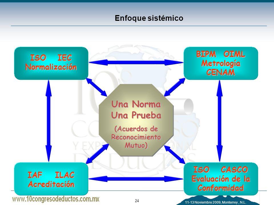 Una Norma Una Prueba Enfoque sistémico BIPM OIML Metrología CENAM