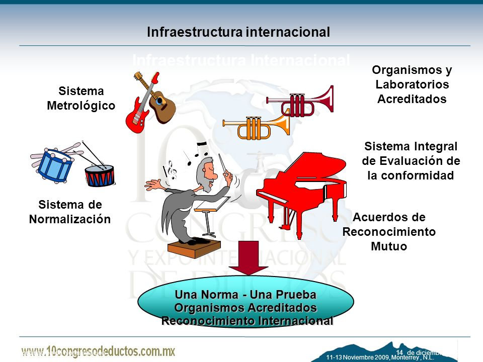 Infraestructura internacional