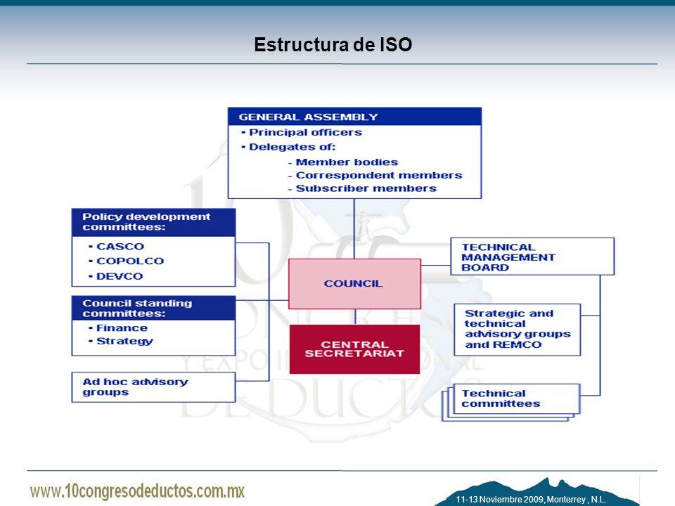 Estructura de ISO