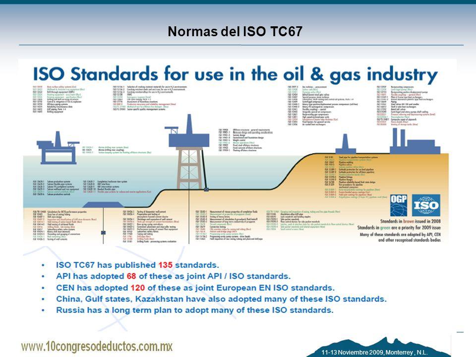 Normas del ISO TC67