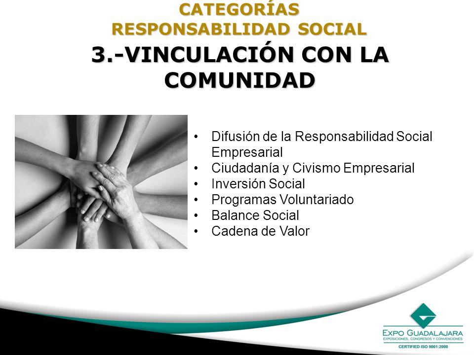 3.-VINCULACIÓN CON LA COMUNIDAD