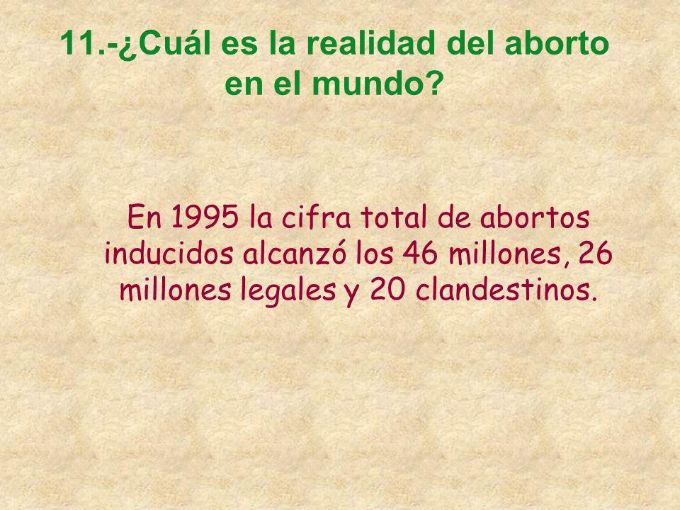 11.-¿Cuál es la realidad del aborto en el mundo