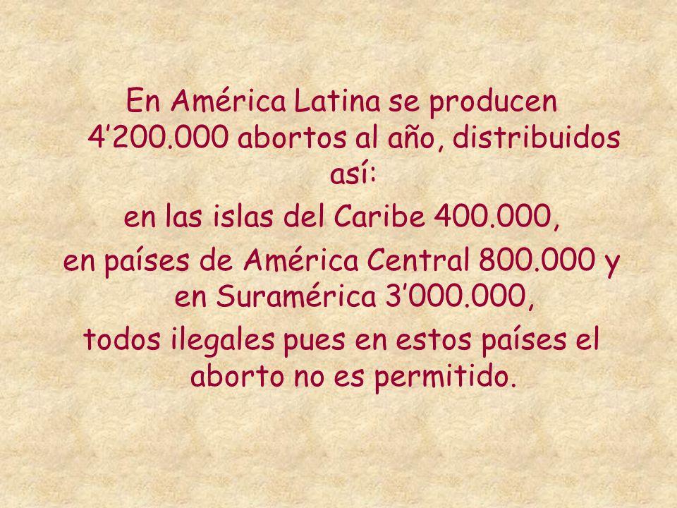 en países de América Central 800.000 y en Suramérica 3'000.000,