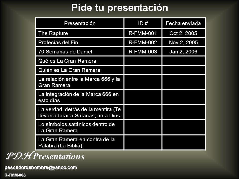 Pide tu presentación PDH Presentations Presentación ID # Fecha enviada