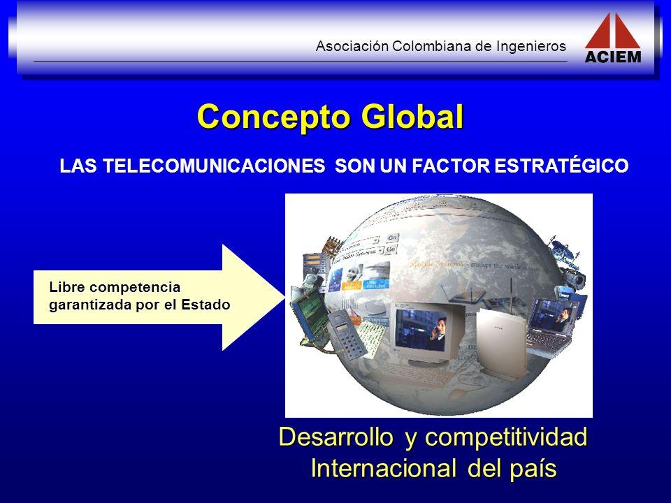 Concepto Global Desarrollo y competitividad Internacional del país