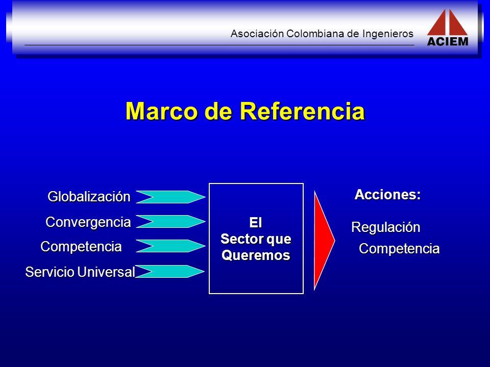 Marco de Referencia Acciones: Globalización El Regulación Sector que