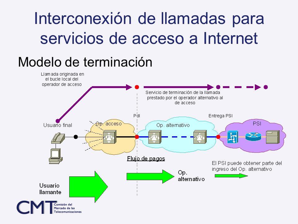 Interconexión de llamadas para servicios de acceso a Internet