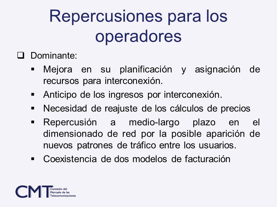 Repercusiones para los operadores