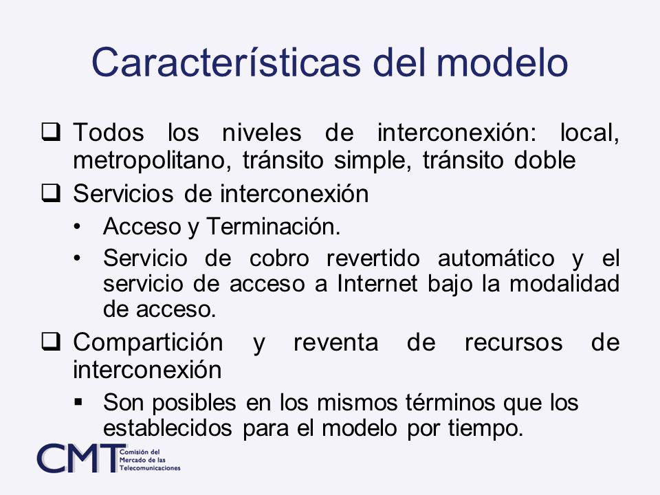 Características del modelo