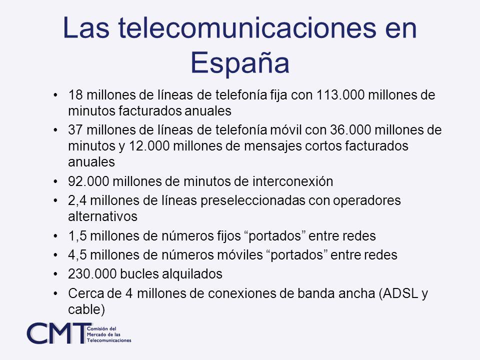Las telecomunicaciones en España