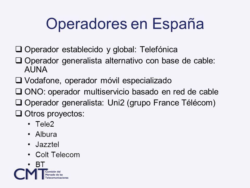 Operadores en España Operador establecido y global: Telefónica