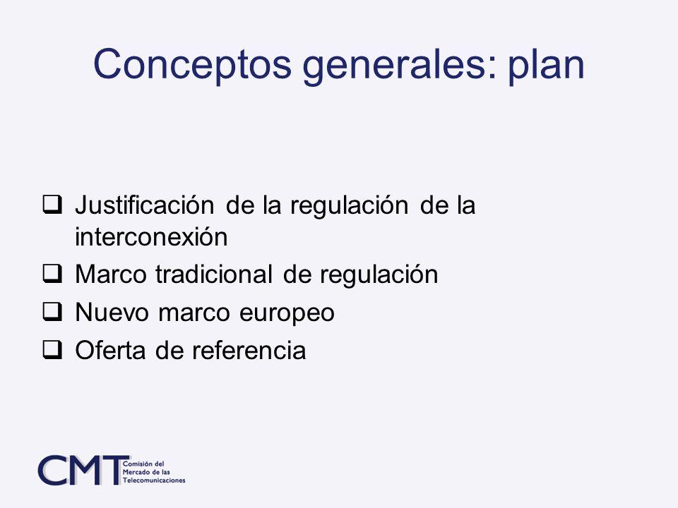 Conceptos generales: plan