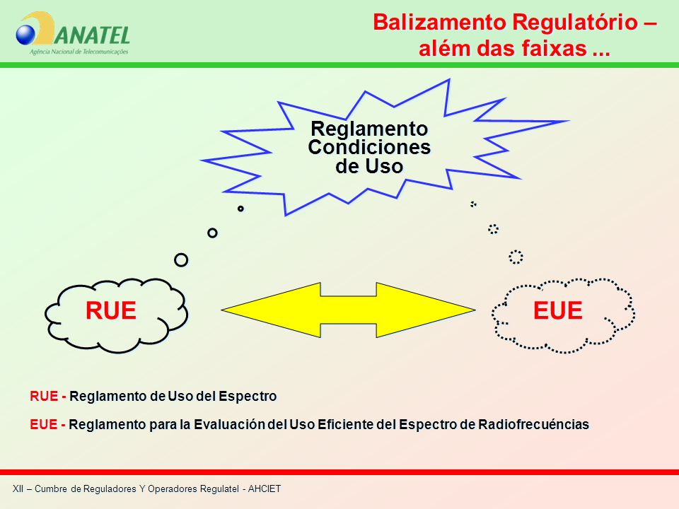 RUE EUE Balizamento Regulatório – além das faixas ...
