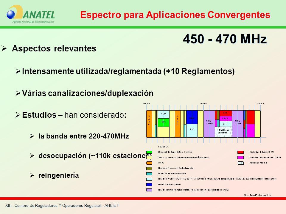 Espectro para Aplicaciones Convergentes