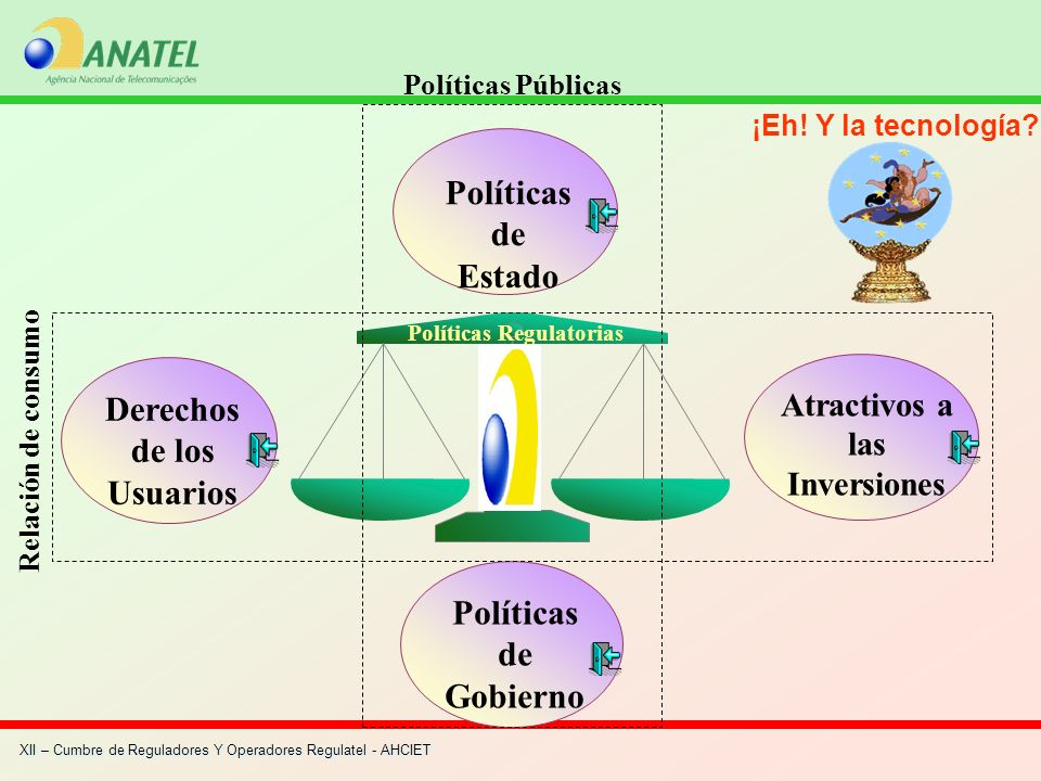 Políticas Regulatorias
