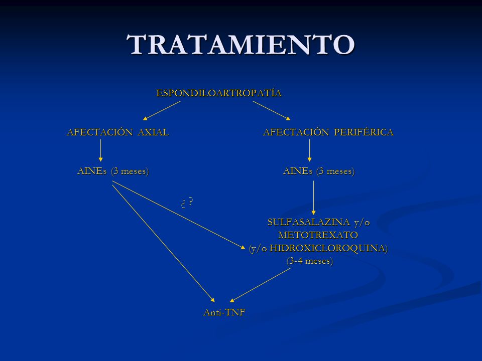 TRATAMIENTO ESPONDILOARTROPATÍA ¿