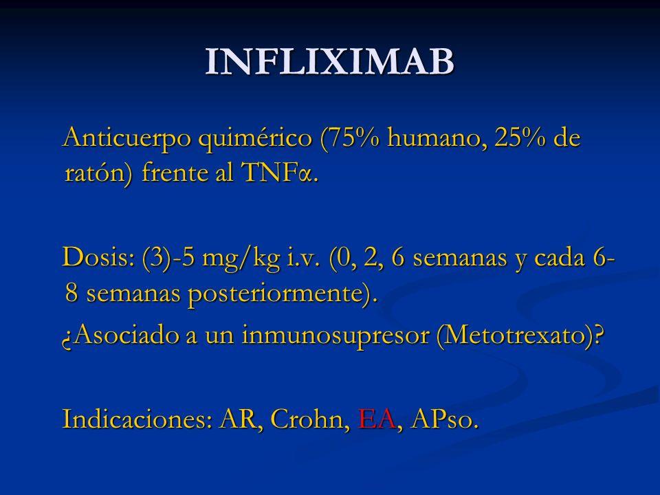 INFLIXIMAB Anticuerpo quimérico (75% humano, 25% de ratón) frente al TNFα.