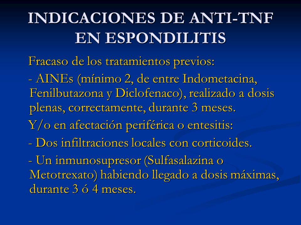 INDICACIONES DE ANTI-TNF EN ESPONDILITIS