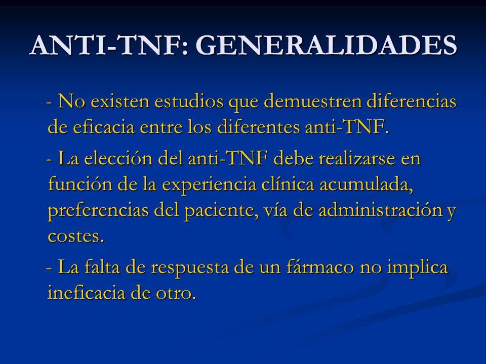 ANTI-TNF: GENERALIDADES