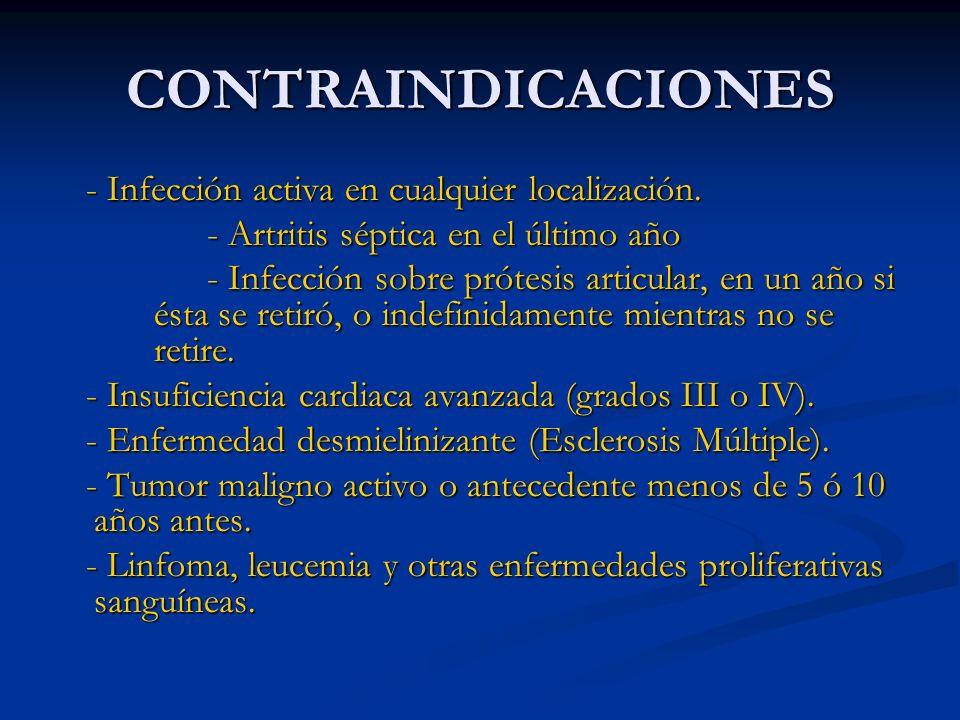 CONTRAINDICACIONES - Infección activa en cualquier localización.