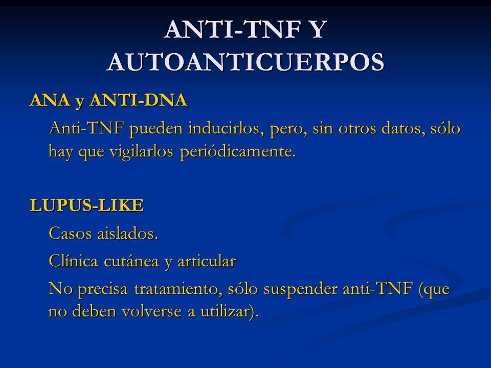 ANTI-TNF Y AUTOANTICUERPOS