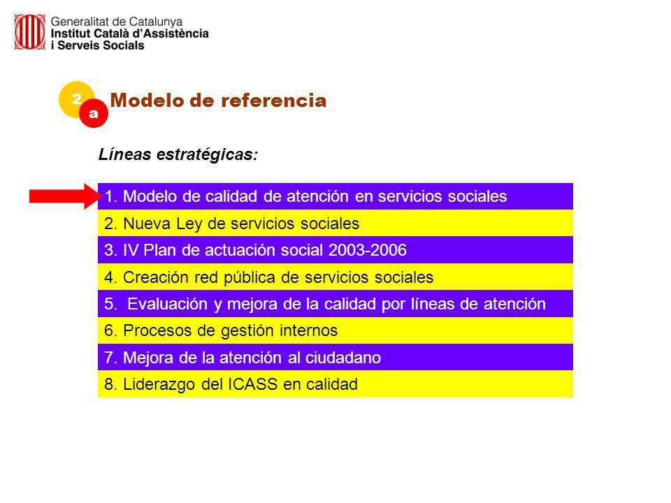2 Modelo de referencia. a. Líneas estratégicas: 1. Modelo de calidad de atención en servicios sociales.