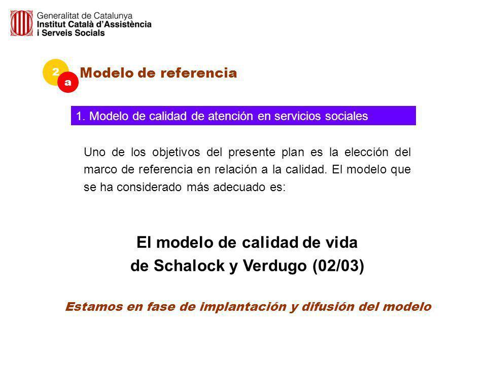 El modelo de calidad de vida de Schalock y Verdugo (02/03)