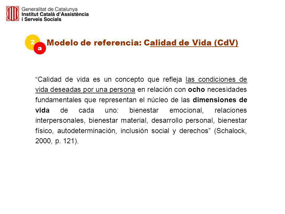 Modelo de referencia: Calidad de Vida (CdV)