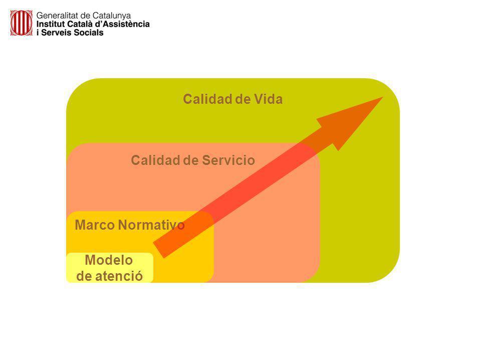 Calidad de Vida Calidad de Servicio Marco Normativo Modelo de atenció