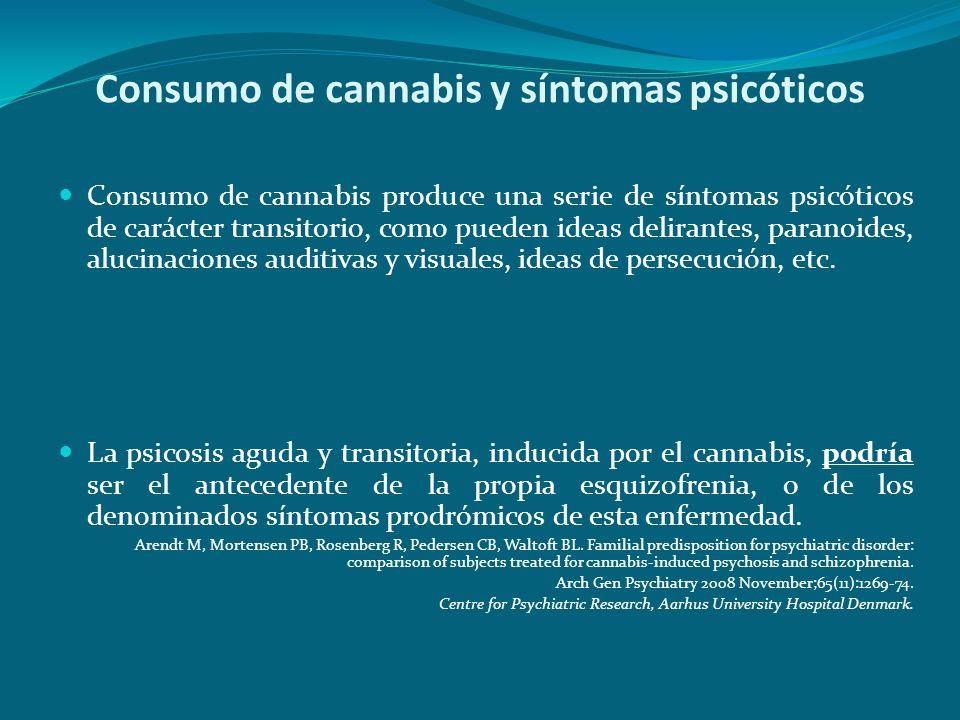 Consumo de cannabis y síntomas psicóticos